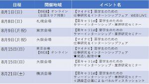『【薬学生向け】8月度イベント参加のお知らせ』の画像